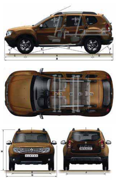 3 facts you should know about the renault duster. Black Bedroom Furniture Sets. Home Design Ideas
