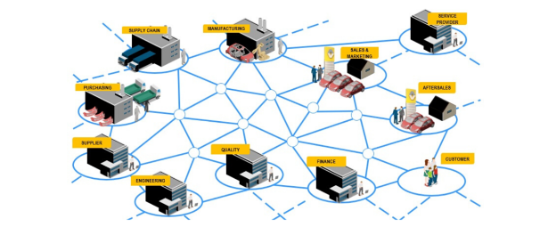 Renault Blockchain Diagram
